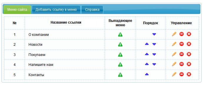 Управление меню сайта